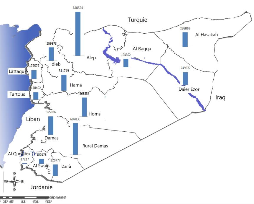répartition des logements syrie par gouvernorats
